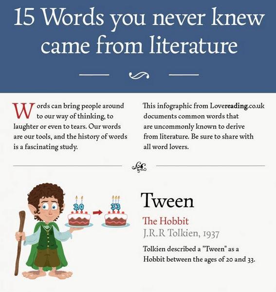 15words